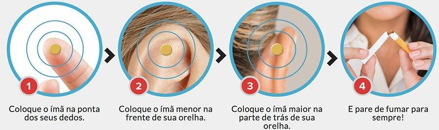 Como funciona o anel magnético antifumo EaseQuit Português