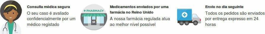 Passos para encomendar o seu medicamento no Treated.com: uma farmácia fiável em Portugal e no Brasil