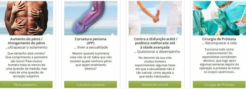 Distúrbios eréteis: as razões pelas quais os português sofrem